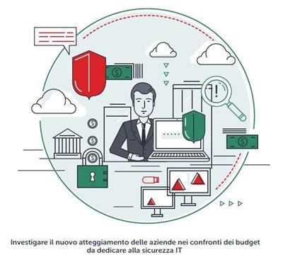 Sicurezza IT: Costo o Investimento ?